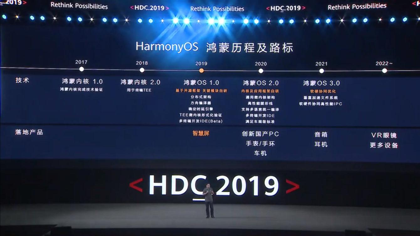 huawei-harmonyos-reveal-2019-nuti.mobi-2